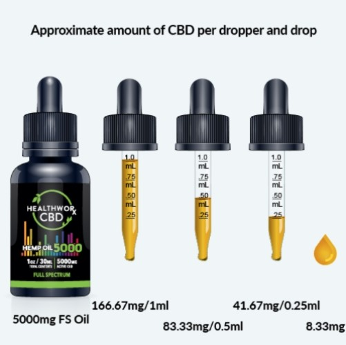 5000 MG Full Spectrum CBD Oil